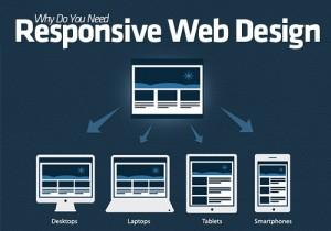 vonk digital responsive websites
